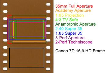 35mmmotionframes.jpg